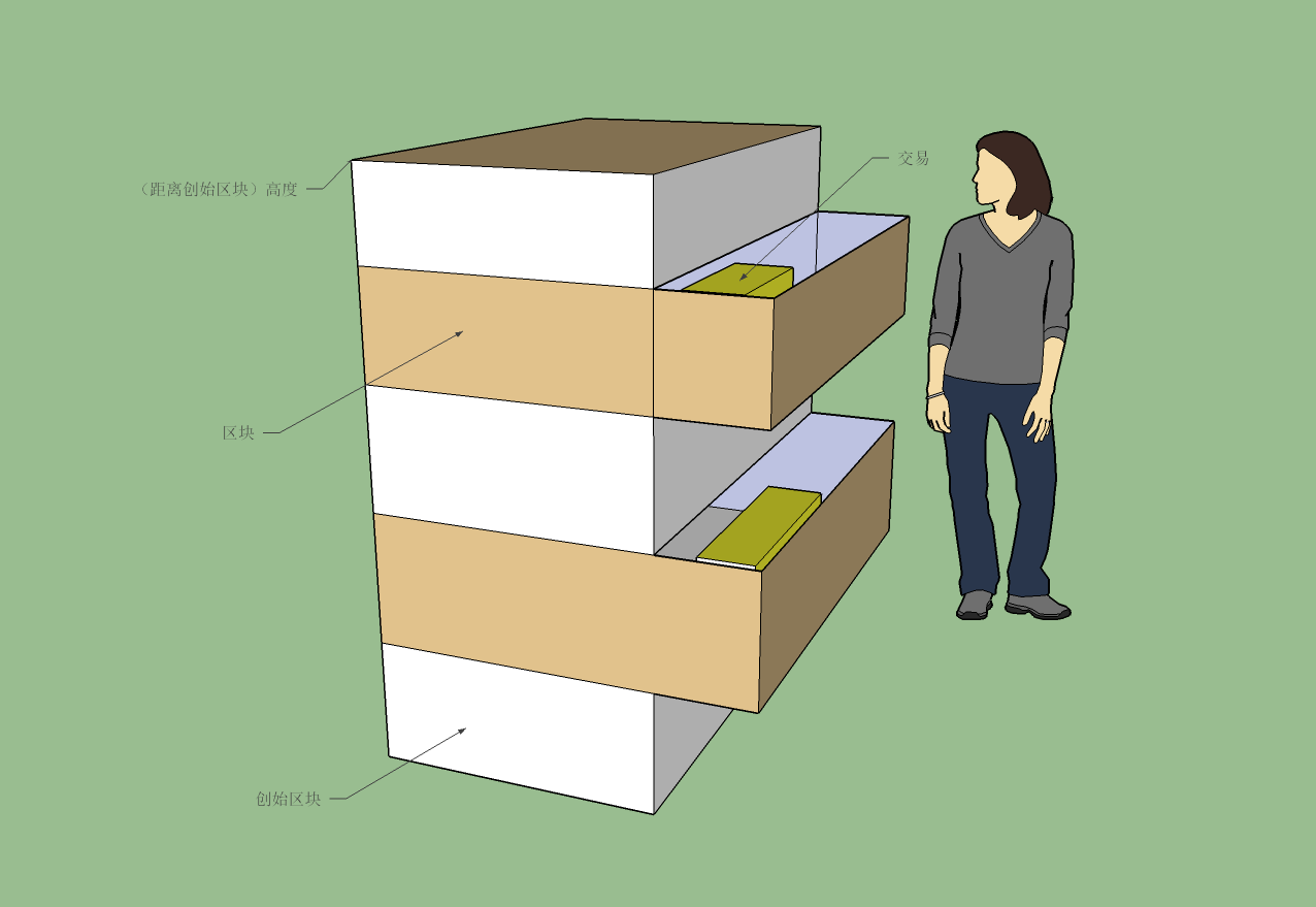 stack-drawers.png